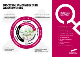METHODIEK - Succesvol samenwerken in wijknetwerken - HAN